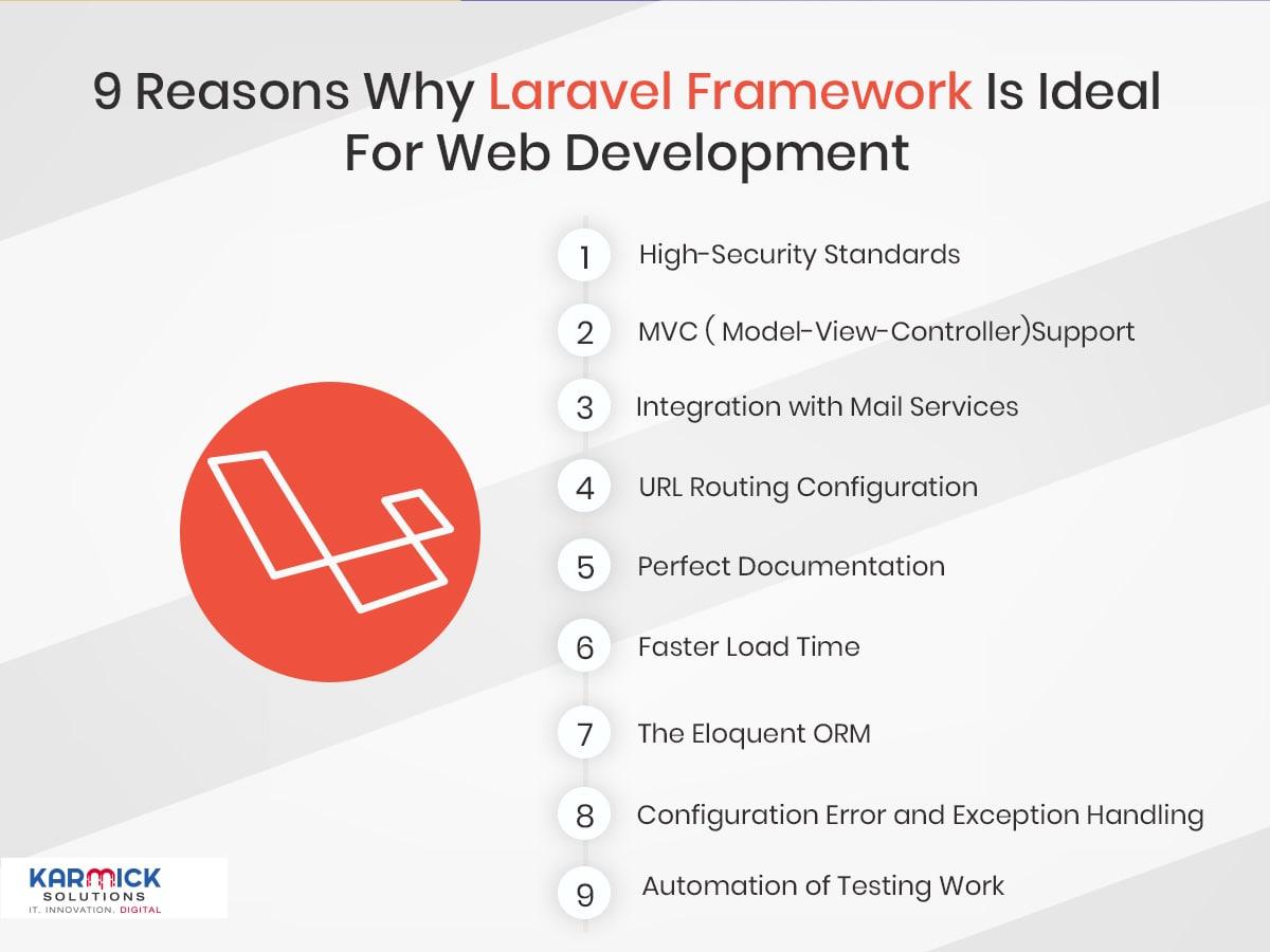 9 Reasons Why Laravel Framework Is Ideal For Web Development