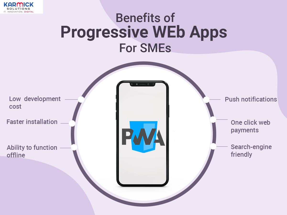 Benefits of Progressive Web Apps For SMEs