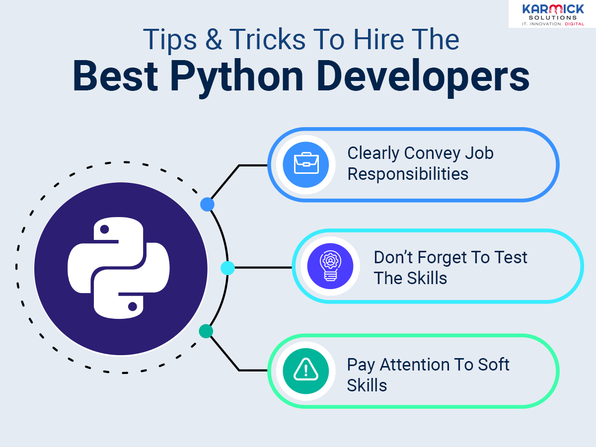 Tips & Tricks To Hire The Best Python Developers
